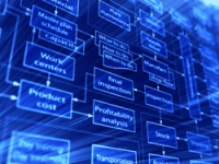 Bring the Power of High-Frequency Trading Analytics to Your Project Portfolio Management